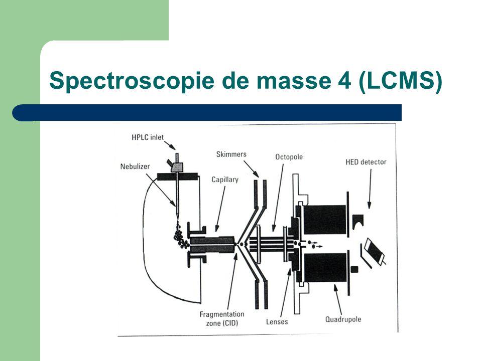 Spectroscopie de masse 4 (LCMS)