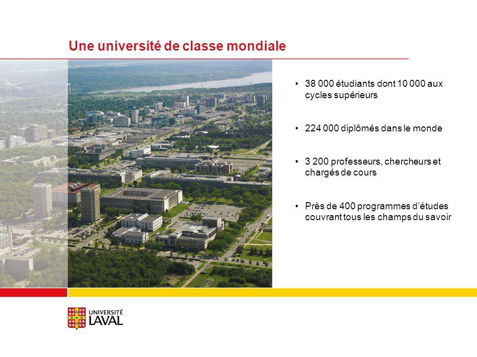 Une université de classe mondiale (suite) 3 profils détudes offerts : international, coopératif et entrepreneurial 5 millions de documents en bibliothèque Près de 40 édifices situés sur un campus de 1,7 km 2 Campus à laméricaine incluant 17 facultés