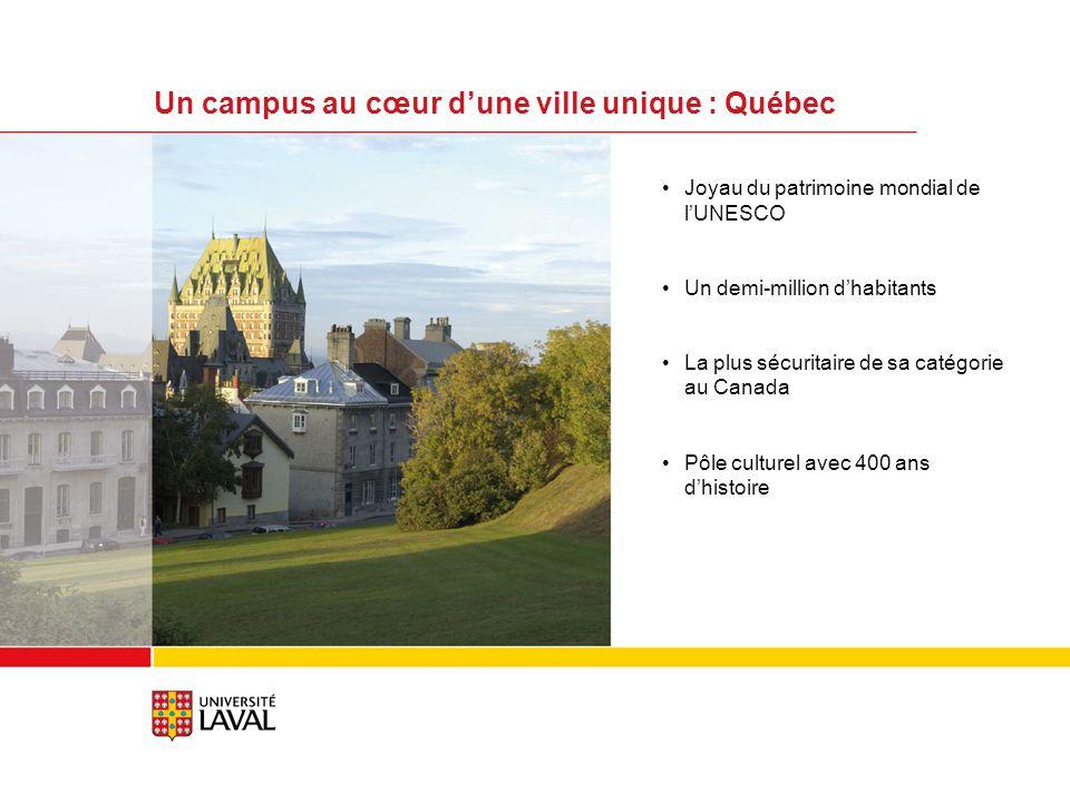 Joyau du patrimoine mondial de lUNESCO Un demi-million dhabitants La plus sécuritaire de sa catégorie au Canada Pôle culturel avec 400 ans dhistoire Un campus au cœur dune ville unique : Québec