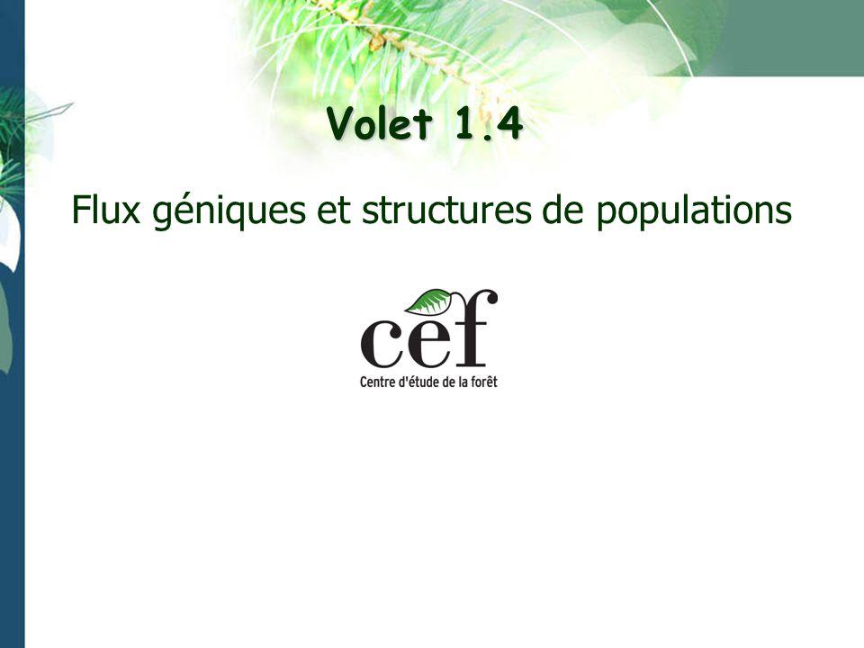 Diversité des champignons pathogènes Collaborateurs: C.