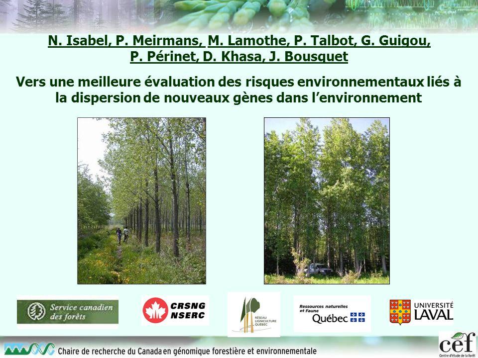 Problématique Inquiétudes soulevées par le manque de données sur les impacts environnementaux potentiels suivant le déploiement despèces exotiques ou dOGMs.