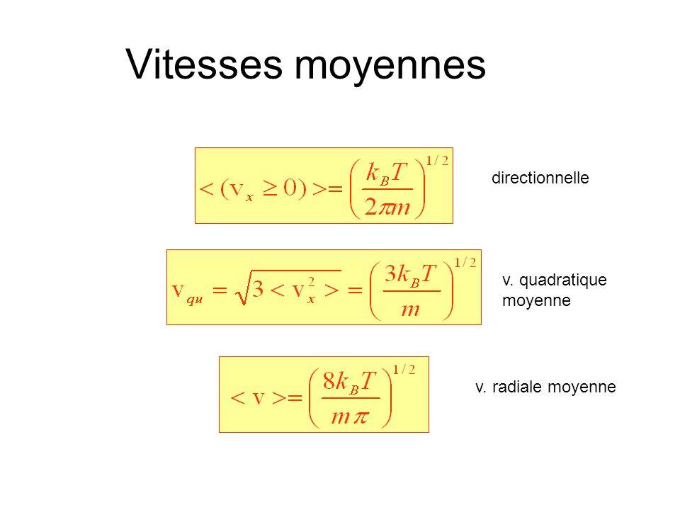 Vitesses moyennes directionnelle v. quadratique moyenne v. radiale moyenne