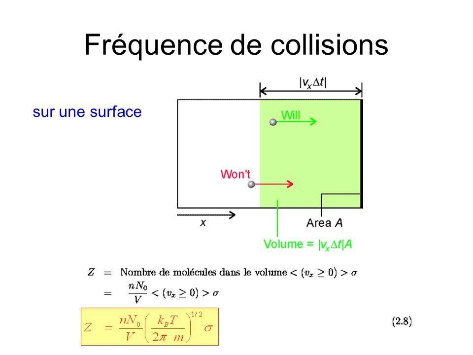 Fréquence de collisions sur une surface