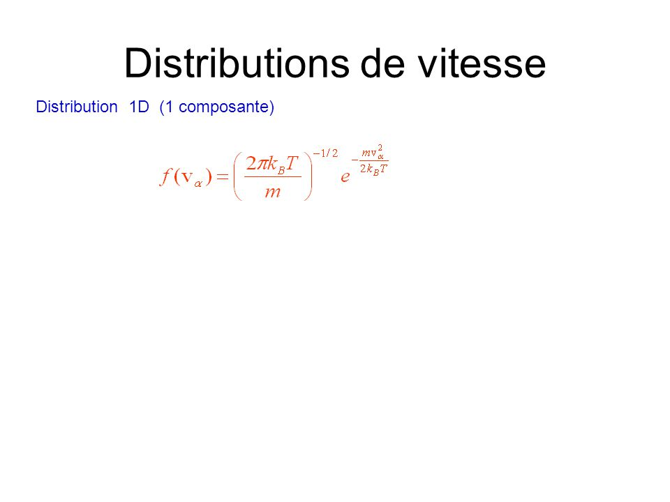 Distributions de vitesse Distribution 1D (1 composante)
