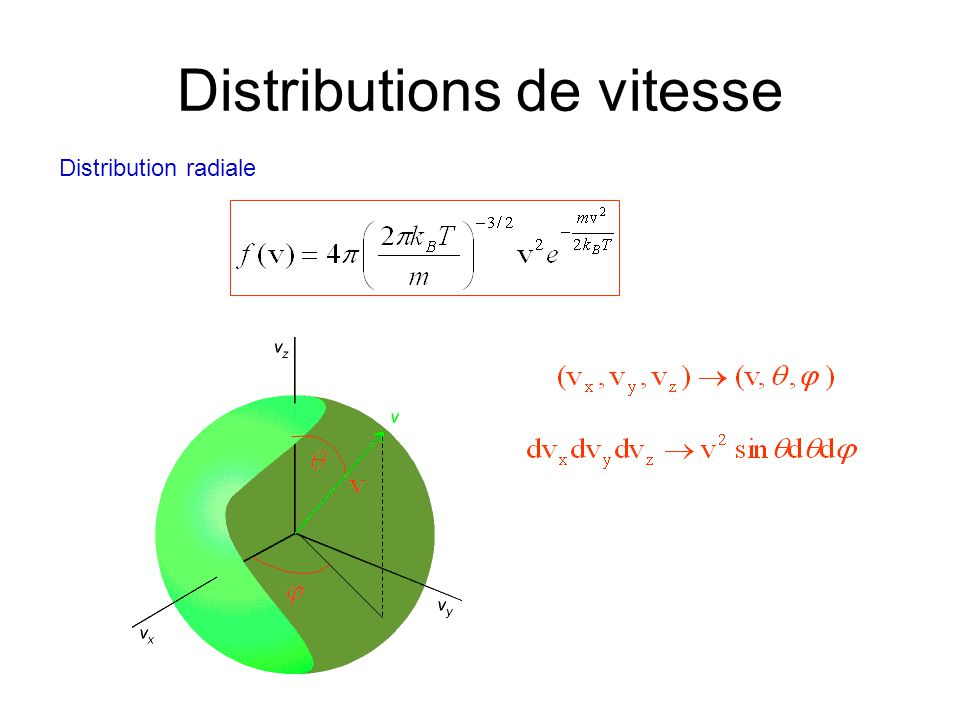 Distributions de vitesse Distribution radiale