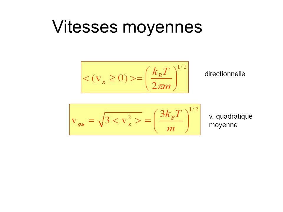 Vitesses moyennes directionnelle v. quadratique moyenne