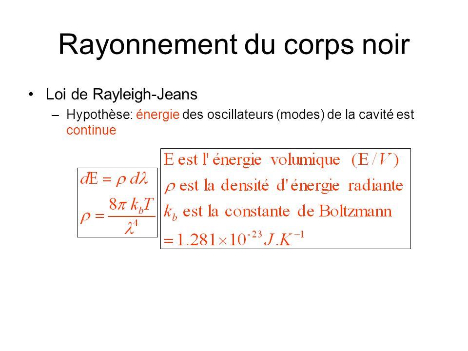 Rayonnement du corps noir Loi de Rayleigh-Jeans –Hypothèse: énergie des oscillateurs (modes) de la cavité est continue