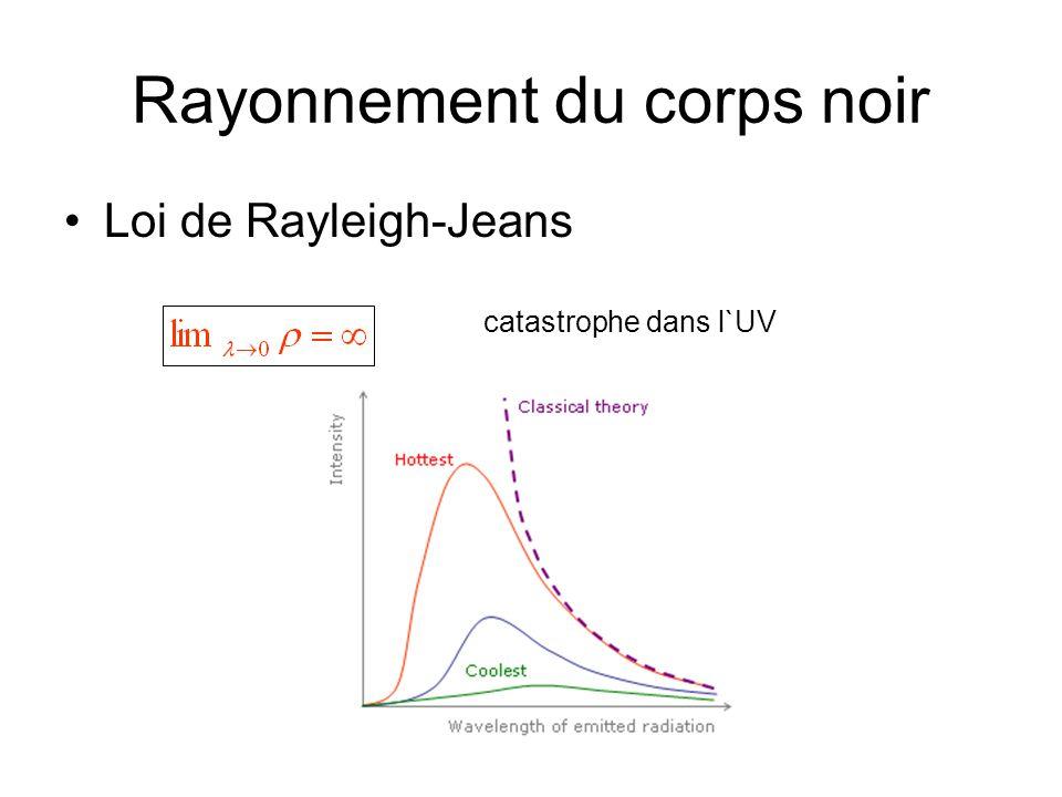 Rayonnement du corps noir Loi de Rayleigh-Jeans –Hypothèse: énergie des oscillateurs (modes) de la cavité est continue Distribution de Planck (1900) –Hypothèse: énergie des modes de la cavité est quantifiée selon catastrophe dans l`UV k B = constante de Boltzmann divergence dans l`UV disparaît