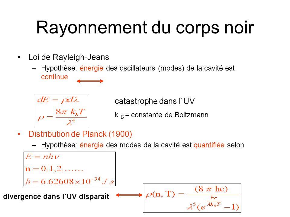 Rayonnement du corps noir Loi de Rayleigh-Jeans –Hypothèse: énergie des oscillateurs (modes) de la cavité est continue Distribution de Planck (1900) –