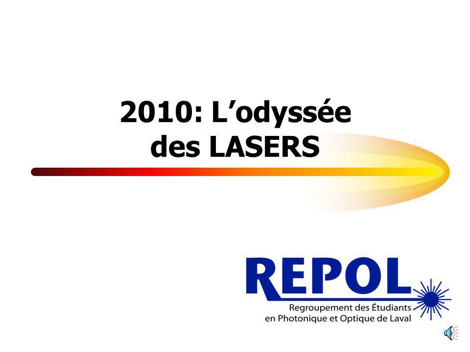Le laser est constitué dun milieu actif, dun système de pompage et dune cavité résonante Milieu actif Milieu dans lequel les rayons lumineux sont produits Système de pompage Système qui provoque lémission de rayons lumineux Cavité résonante (2 miroirs) Cavité dans laquelle les rayons lumineux rebondissent et sont amplifiés