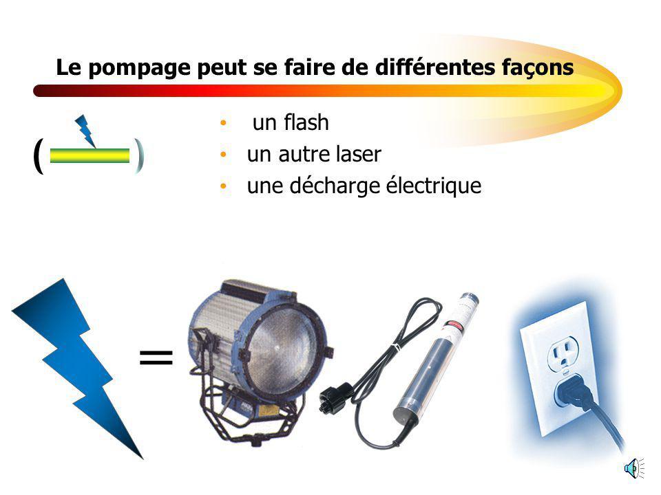 Il peut y avoir différents types de milieux actifs Cristal Gaz Fibre optique Le milieu actif, milieu où sont produits les rayons lumineux, peut être