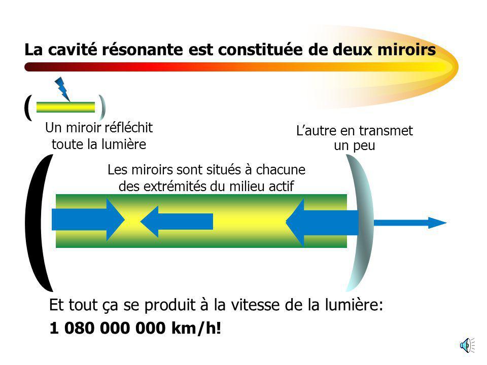 = un flash un autre laser une décharge électrique Le pompage peut se faire de différentes façons