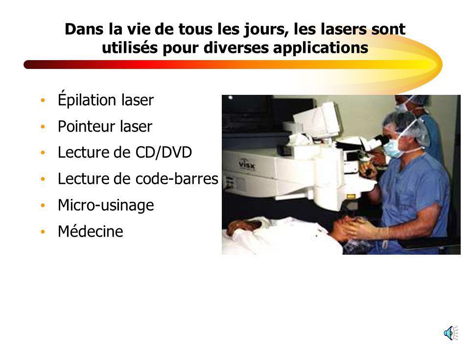 Dans la vie de tous les jours, les lasers sont utilisés pour diverses applications Épilation laser Pointeur laser Lecture de CD/DVD Lecture de code-barres Micro-usinage Médecine