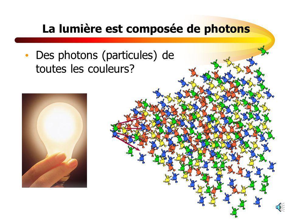 La cavité résonante est constituée de deux miroirs Un miroir réfléchit toute la lumière Et tout ça se produit à la vitesse de la lumière: 1 080 000 000 km/h.