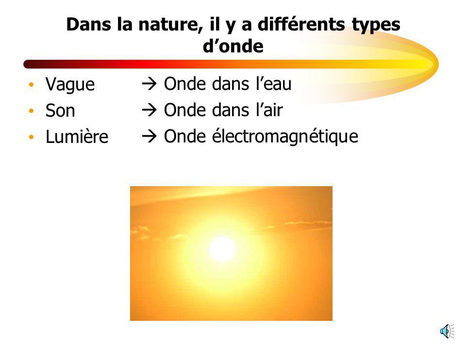 Dans la nature, il y a différents types donde Vague Son Lumière Onde dans leau Onde dans lair Onde électromagnétique