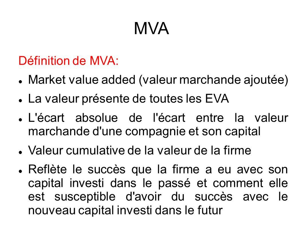 MVA Définition de MVA: Market value added (valeur marchande ajoutée) La valeur présente de toutes les EVA L écart absolue de l écart entre la valeur marchande d une compagnie et son capital Valeur cumulative de la valeur de la firme Reflète le succès que la firme a eu avec son capital investi dans le passé et comment elle est susceptible d avoir du succès avec le nouveau capital investi dans le futur