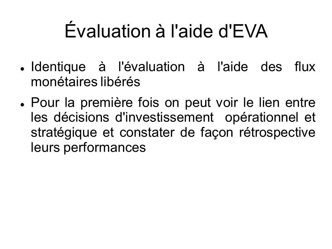 Évaluation à l aide d EVA Identique à l évaluation à l aide des flux monétaires libérés Pour la première fois on peut voir le lien entre les décisions d investissement opérationnel et stratégique et constater de façon rétrospective leurs performances