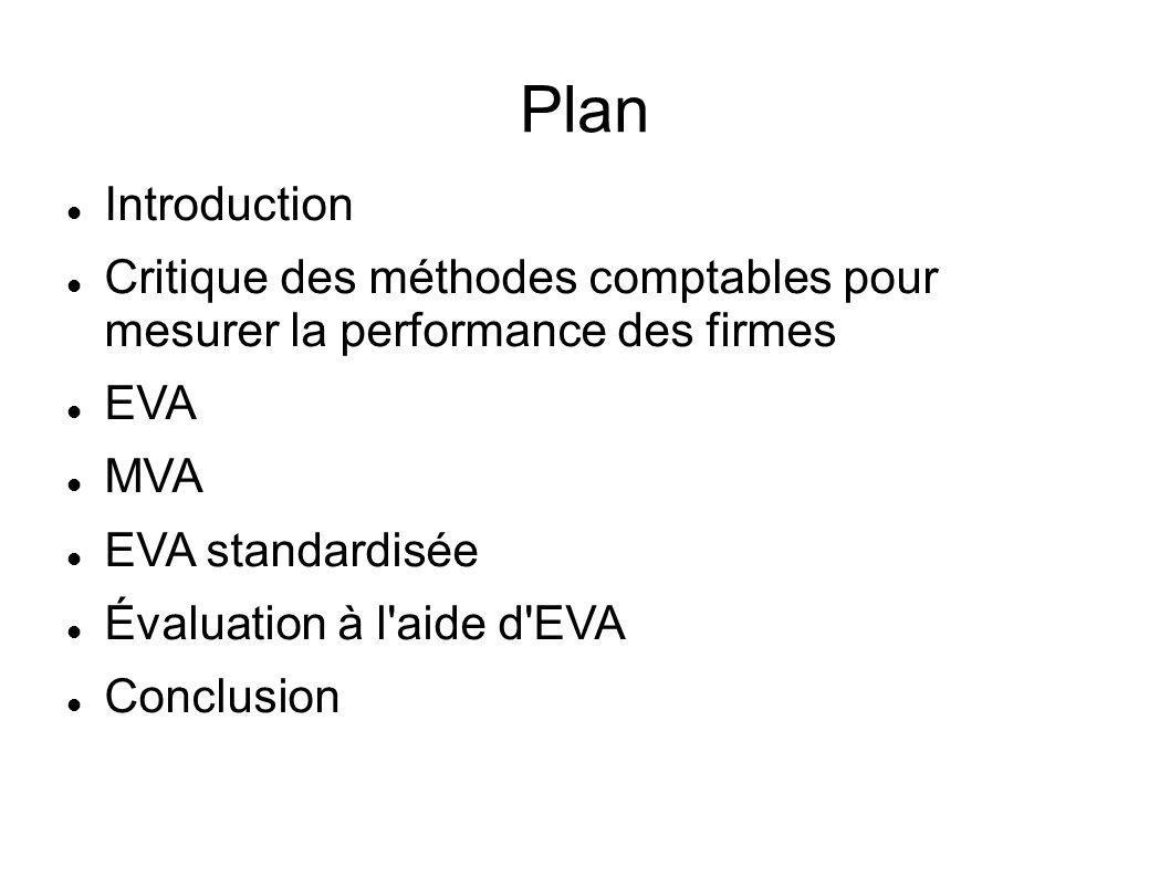 Plan Introduction Critique des méthodes comptables pour mesurer la performance des firmes EVA MVA EVA standardisée Évaluation à l aide d EVA Conclusion