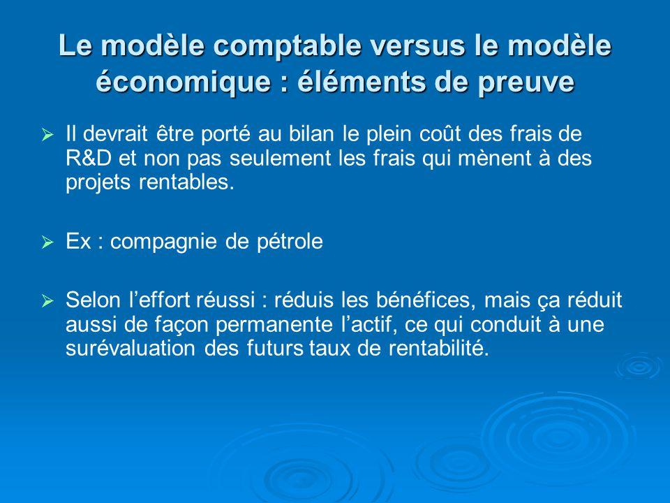 Le modèle comptable versus le modèle économique : éléments de preuve Il devrait être porté au bilan le plein coût des frais de R&D et non pas seulement les frais qui mènent à des projets rentables.
