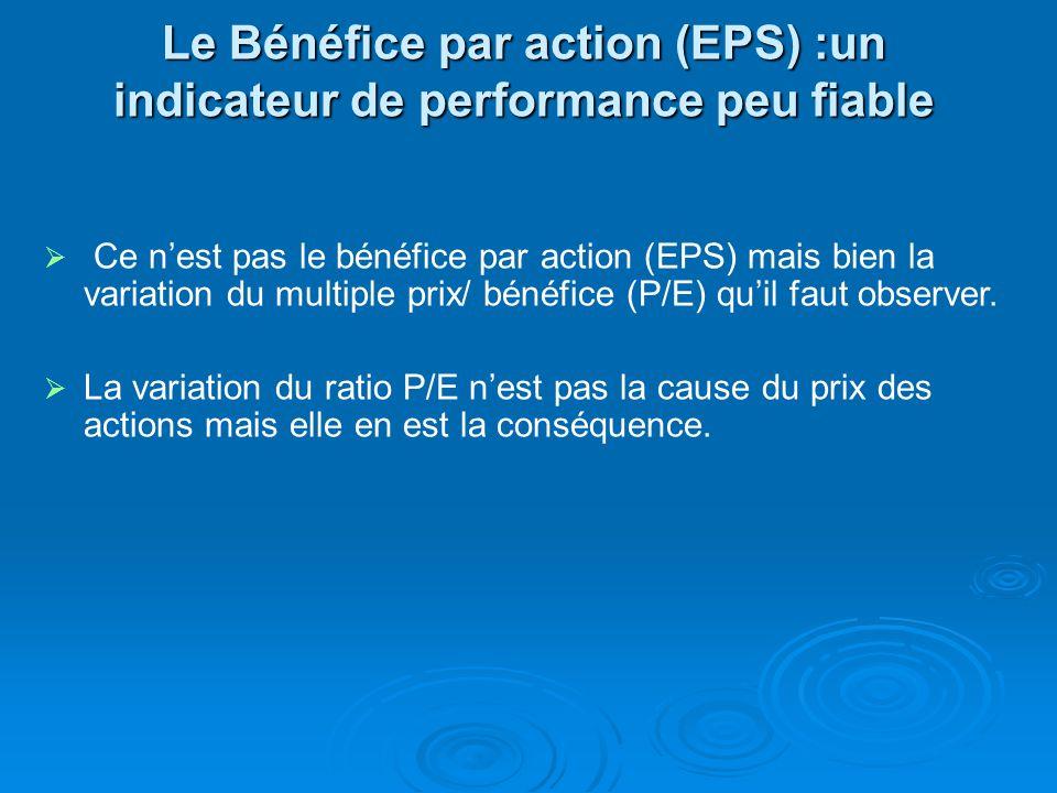 Le Bénéfice par action (EPS) :un indicateur de performance peu fiable Ce nest pas le bénéfice par action (EPS) mais bien la variation du multiple prix/ bénéfice (P/E) quil faut observer.