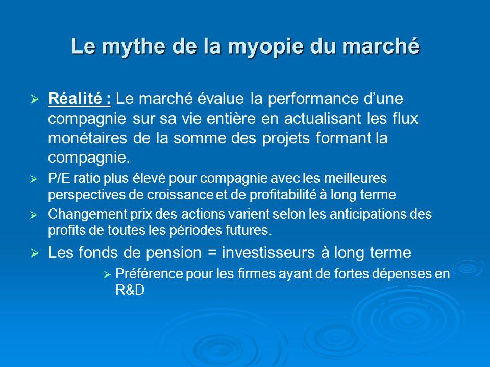 Le mythe de la myopie du marché Réalité : Le marché évalue la performance dune compagnie sur sa vie entière en actualisant les flux monétaires de la somme des projets formant la compagnie.