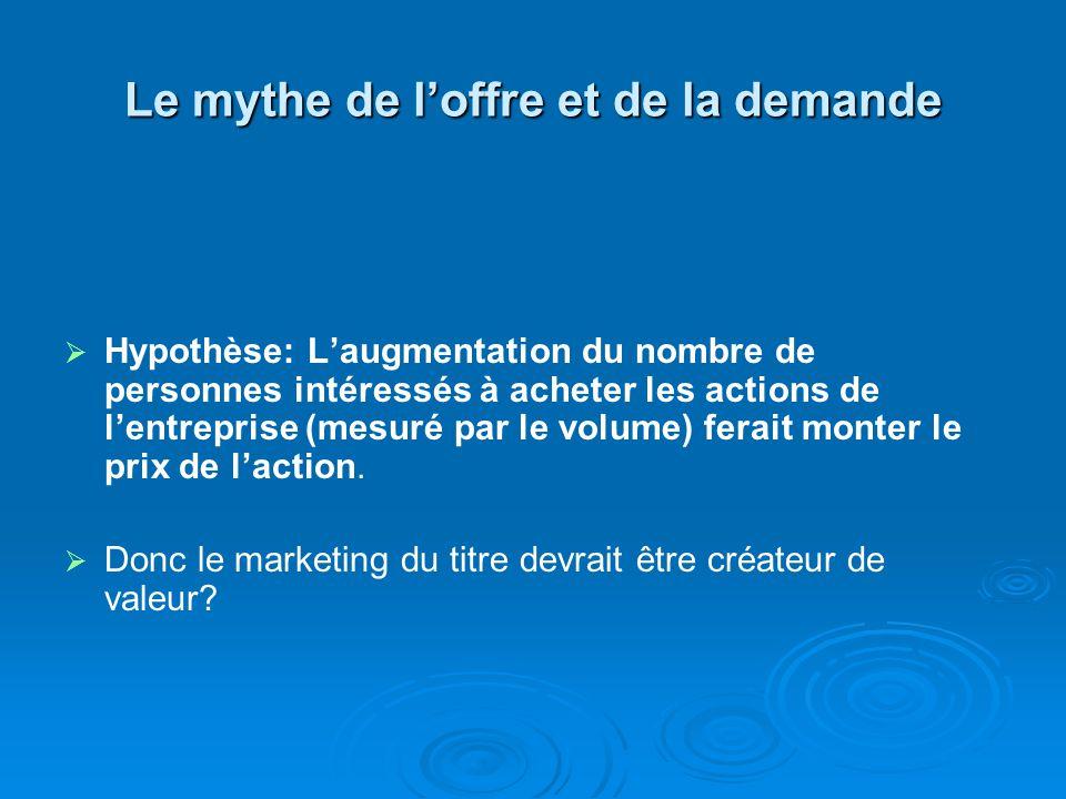 Le mythe de loffre et de la demande Hypothèse: Laugmentation du nombre de personnes intéressés à acheter les actions de lentreprise (mesuré par le volume) ferait monter le prix de laction.
