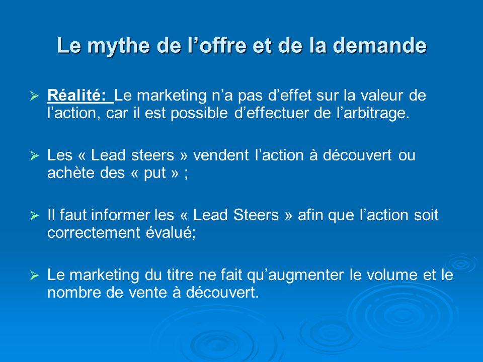 Le mythe de loffre et de la demande Réalité: Le marketing na pas deffet sur la valeur de laction, car il est possible deffectuer de larbitrage.