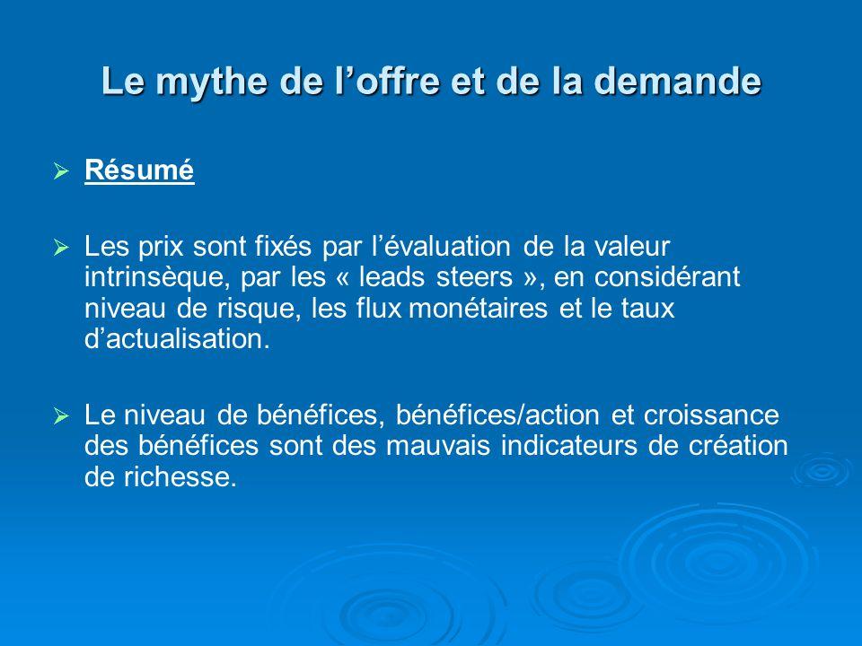Le mythe de loffre et de la demande Résumé Les prix sont fixés par lévaluation de la valeur intrinsèque, par les « leads steers », en considérant niveau de risque, les flux monétaires et le taux dactualisation.