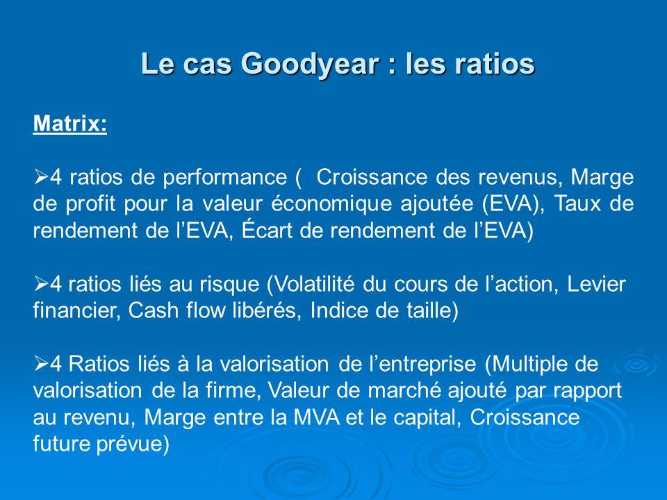 Le cas Goodyear : les ratios Matrix: 4 ratios de performance ( Croissance des revenus, Marge de profit pour la valeur économique ajoutée (EVA), Taux de rendement de lEVA, Écart de rendement de lEVA) 4 ratios liés au risque (Volatilité du cours de laction, Levier financier, Cash flow libérés, Indice de taille) 4 Ratios liés à la valorisation de lentreprise (Multiple de valorisation de la firme, Valeur de marché ajouté par rapport au revenu, Marge entre la MVA et le capital, Croissance future prévue)