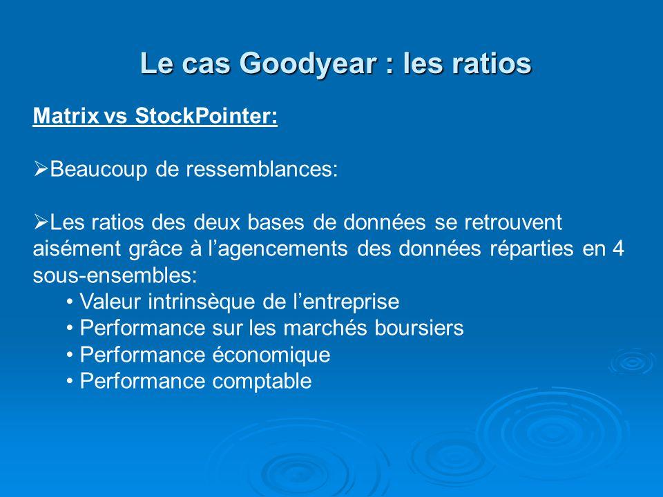 Le cas Goodyear : les ratios Matrix vs StockPointer: Beaucoup de ressemblances: Les ratios des deux bases de données se retrouvent aisément grâce à lagencements des données réparties en 4 sous-ensembles: Valeur intrinsèque de lentreprise Performance sur les marchés boursiers Performance économique Performance comptable