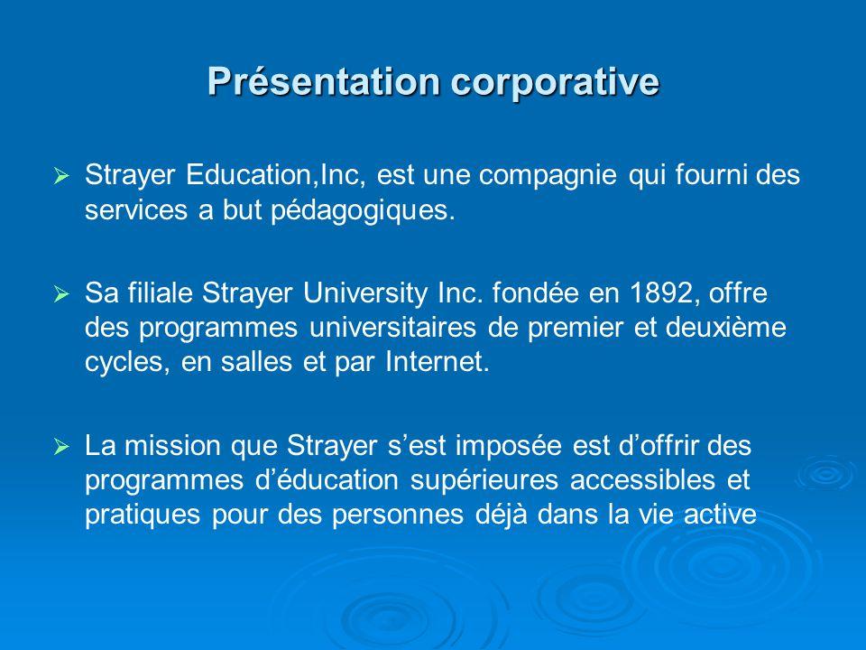 Présentation corporative Strayer Education,Inc, est une compagnie qui fourni des services a but pédagogiques.