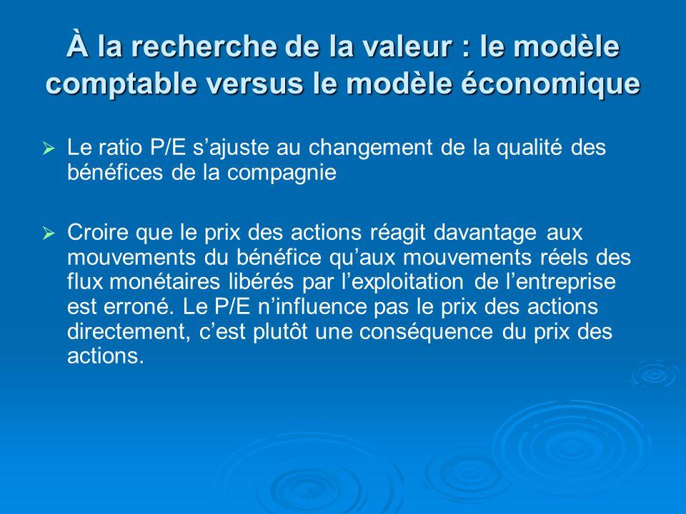 Analyse valeur intrinsèque Hypothèses sous-jacentes Préservation de lavantage concurrentiel dans le temps en raison de la réputation et des barrières à lentré.