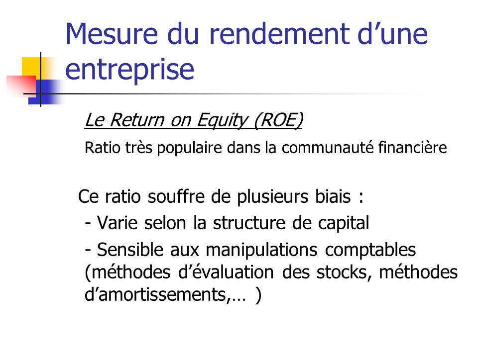 Mesure du rendement dune entreprise Le Return on Equity (ROE) Ratio très populaire dans la communauté financière Ce ratio souffre de plusieurs biais :