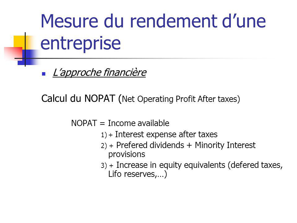 Mesure du rendement dune entreprise Lapproche financière Calcul du NOPAT ( Net Operating Profit After taxes) NOPAT = Income available 1)+ Interest expense after taxes 2) + Prefered dividends + Minority Interest provisions 3) + Increase in equity equivalents (defered taxes, Lifo reserves,…)