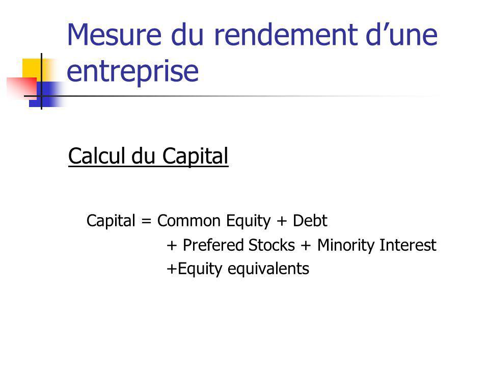 Mesure du rendement dune entreprise Calcul du Capital Capital = Common Equity + Debt + Prefered Stocks + Minority Interest +Equity equivalents