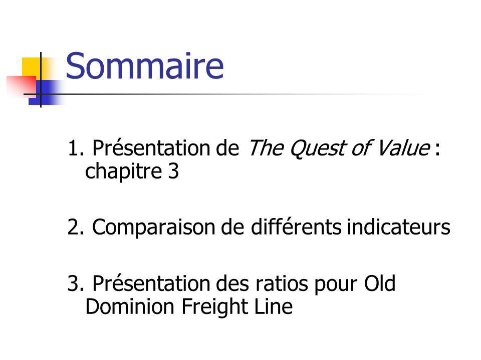 Sommaire 1. Présentation de The Quest of Value : chapitre 3 2. Comparaison de différents indicateurs 3. Présentation des ratios pour Old Dominion Frei
