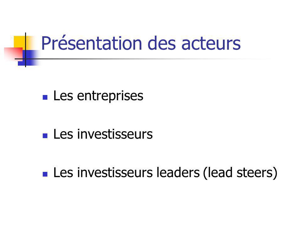 Présentation des acteurs Les entreprises Les investisseurs Les investisseurs leaders (lead steers)