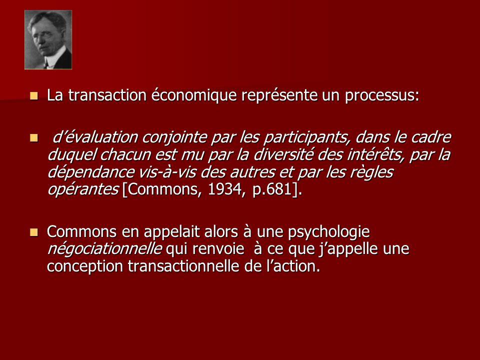 La transaction économique représente un processus: La transaction économique représente un processus: dévaluation conjointe par les participants, dans le cadre duquel chacun est mu par la diversité des intérêts, par la dépendance vis-à-vis des autres et par les règles opérantes [Commons, 1934, p.681].