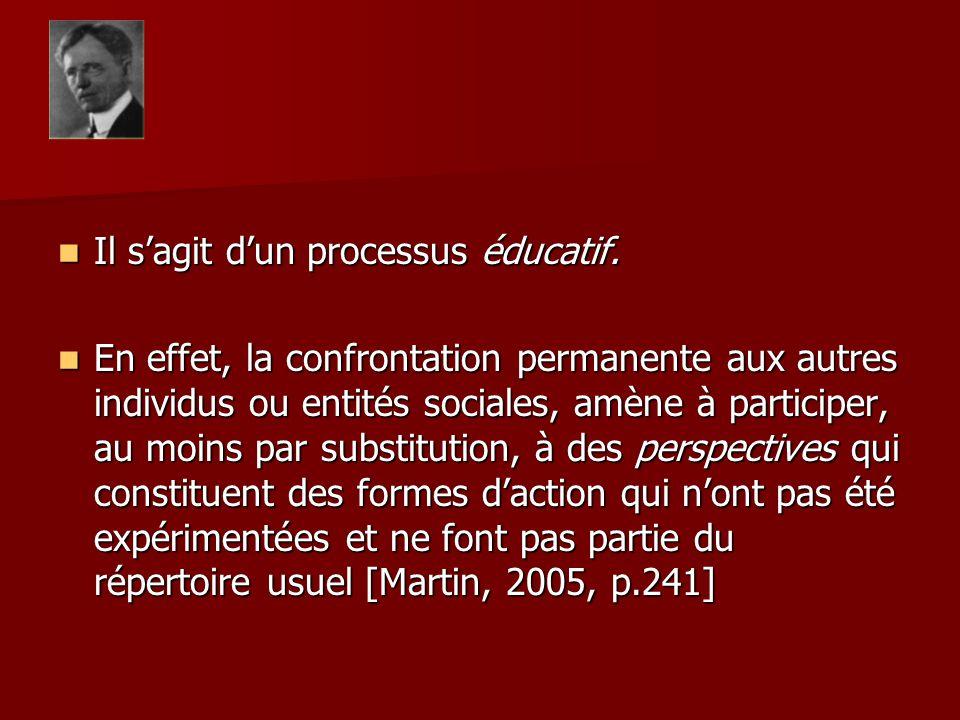 Il sagit dun processus éducatif. Il sagit dun processus éducatif.