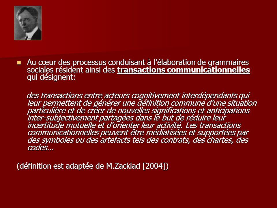 Au cœur des processus conduisant à lélaboration de grammaires sociales résident ainsi des transactions communicationnelles qui désignent: Au cœur des