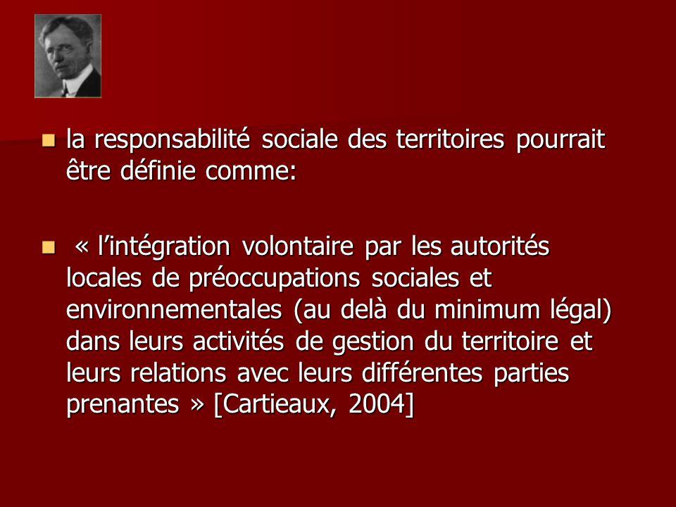 la responsabilité sociale des territoires pourrait être définie comme: la responsabilité sociale des territoires pourrait être définie comme: « lintég