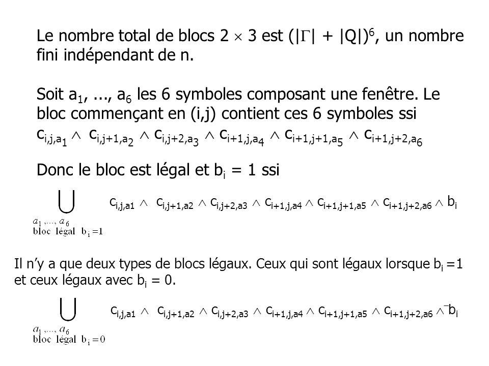Le nombre total de blocs 2 3 est (| | + |Q|) 6, un nombre fini indépendant de n. Soit a 1,..., a 6 les 6 symboles composant une fenêtre. Le bloc comme