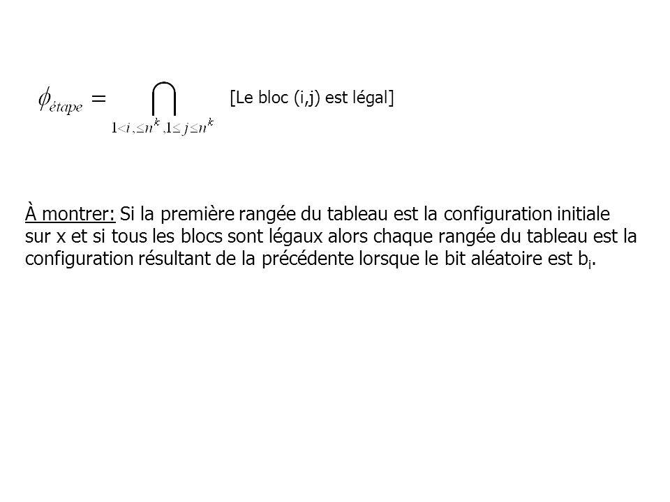 [Le bloc (i,j) est légal] À montrer: Si la première rangée du tableau est la configuration initiale sur x et si tous les blocs sont légaux alors chaque rangée du tableau est la configuration résultant de la précédente lorsque le bit aléatoire est b i.