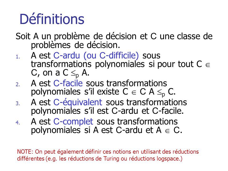 Définitions Soit A un problème de décision et C une classe de problèmes de décision. 1. A est C -ardu (ou C -difficile) sous transformations polynomia