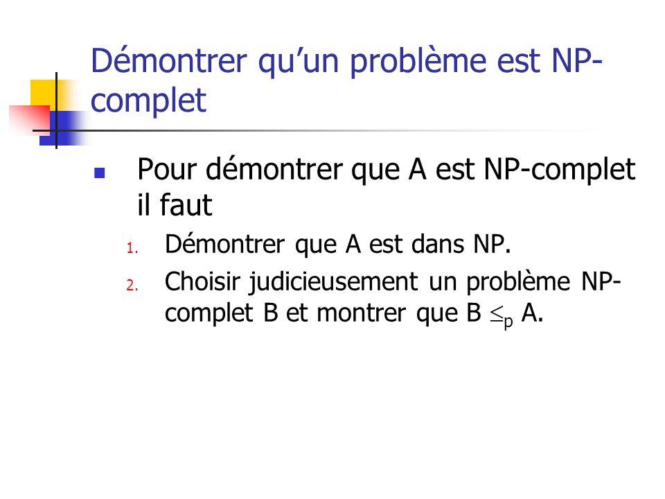 Démontrer quun problème est NP- complet Pour démontrer que A est NP-complet il faut 1. Démontrer que A est dans NP. 2. Choisir judicieusement un probl