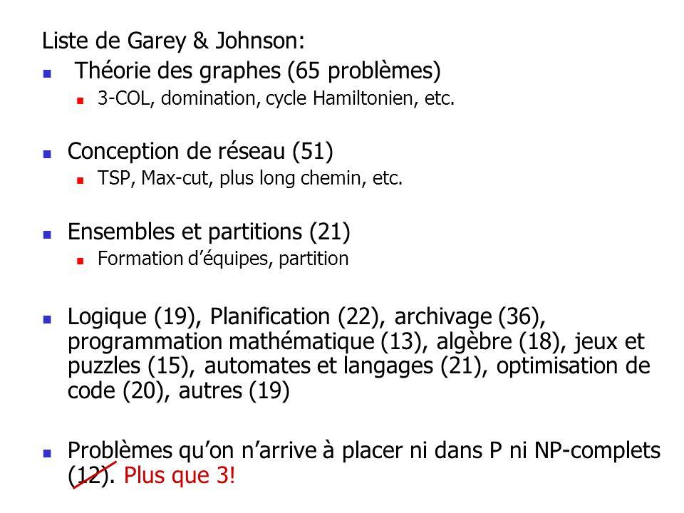 Liste de Garey & Johnson: Théorie des graphes (65 problèmes) 3-COL, domination, cycle Hamiltonien, etc. Conception de réseau (51) TSP, Max-cut, plus l