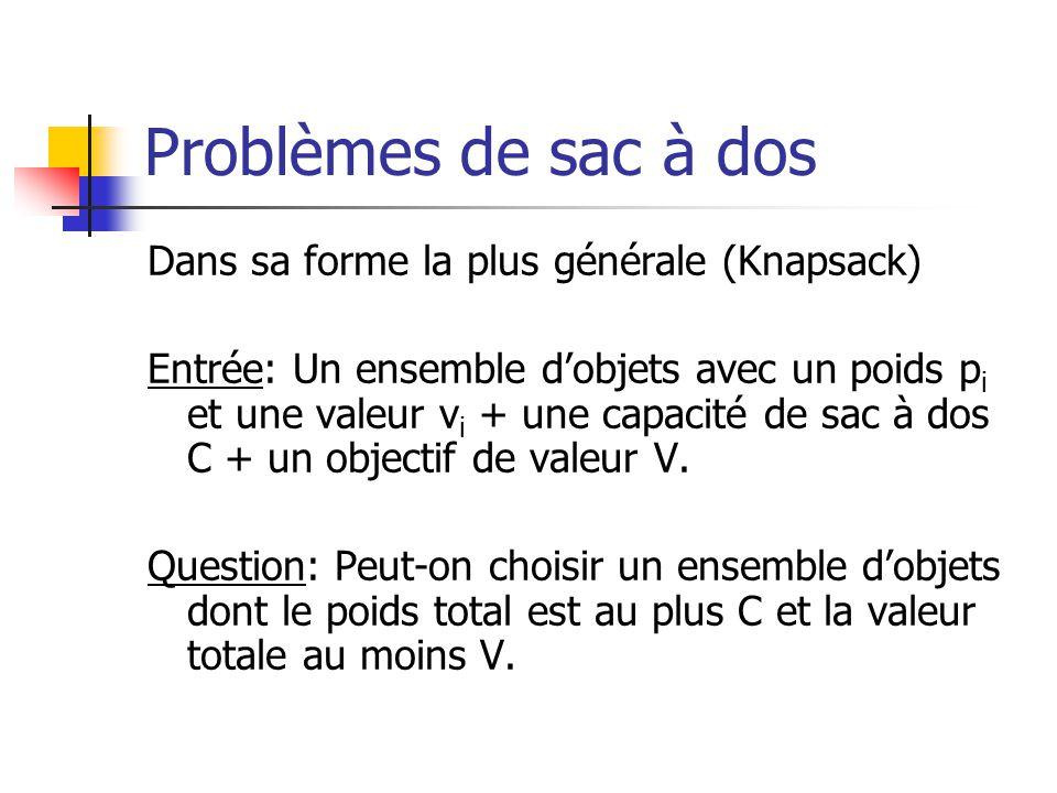 Problèmes de sac à dos Dans sa forme la plus générale (Knapsack) Entrée: Un ensemble dobjets avec un poids p i et une valeur v i + une capacité de sac à dos C + un objectif de valeur V.
