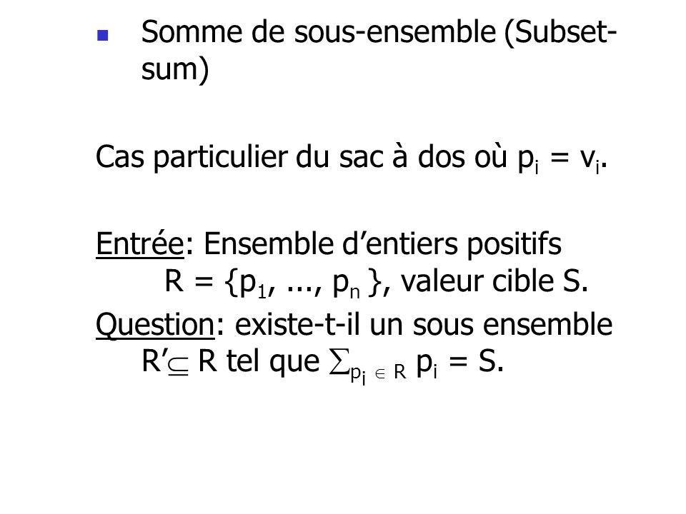 Somme de sous-ensemble (Subset- sum) Cas particulier du sac à dos où p i = v i. Entrée: Ensemble dentiers positifs R = {p 1,..., p n }, valeur cible S