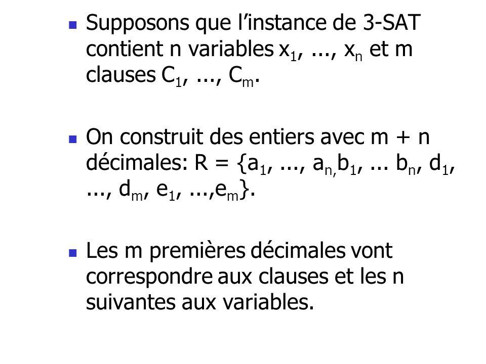 Supposons que linstance de 3-SAT contient n variables x 1,..., x n et m clauses C 1,..., C m.