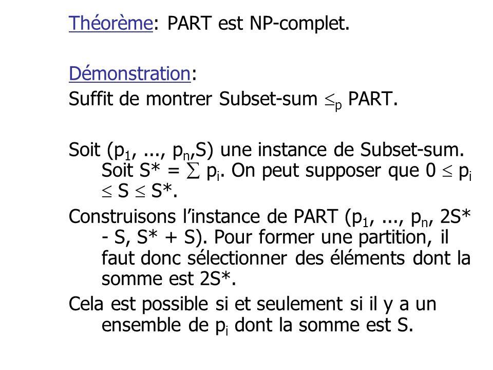 Théorème: PART est NP-complet. Démonstration: Suffit de montrer Subset-sum p PART. Soit (p 1,..., p n,S) une instance de Subset-sum. Soit S* = p i. On